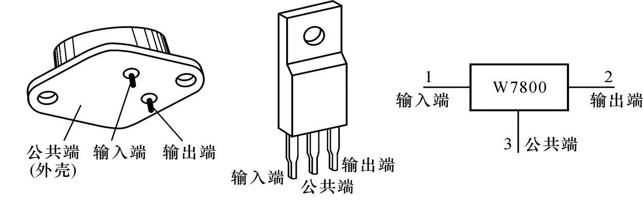 在正常情况下我们很难找到一个标准的正负电源,就连我们使用的电池电压都是正的,如果找到一个负电源那真是很难,而我们又会经常会用到正负电源,这时候我们就得想办法得到一个正负电源了,今天就教给大家一个非常简单的方法,让你轻轻松松制作一个正负5v的稳压电源。   我们先来看下设计原理图(7905的1和2序号互换一下,原理图中没更过过来,电路可以使用,大家放心)   正负稳压电源原理图   由上图可以看出这款正负稳压电源所使用元件有三端稳压器7805和7905,两个0.